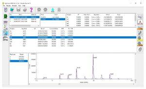 ICP-TOF-MS GBC Optimass 9600 - Cellule CRC-OCC - Sélénium et hydrogène