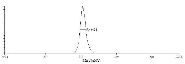 ICP-TOF-MS GBC Optimass 9600 - Cellule CRC-OCC