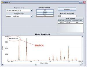 Optimass 9600 GBC - Logiciel - Cartographie spectrale - comparaison des signatures spectrales
