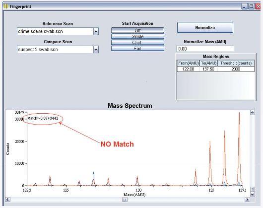 Optimass 9600 GBC - Logiciel - Cartographie spectrale - comparaison pas de correpondances