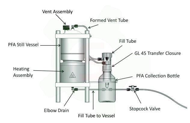 Purificateur d'acides DST-1000 Savillex
