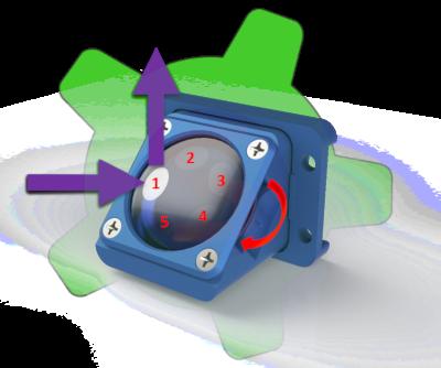 Teledyne CETAC - Ablation laser - Iridia - Miroir Rotatif